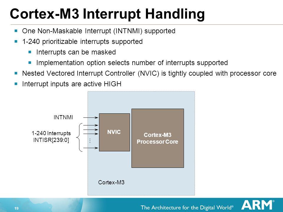 Cortex-M3 Interrupt Handling