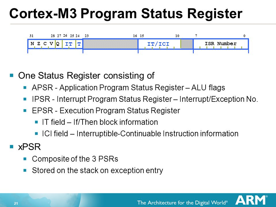 Cortex-M3 Program Status Register