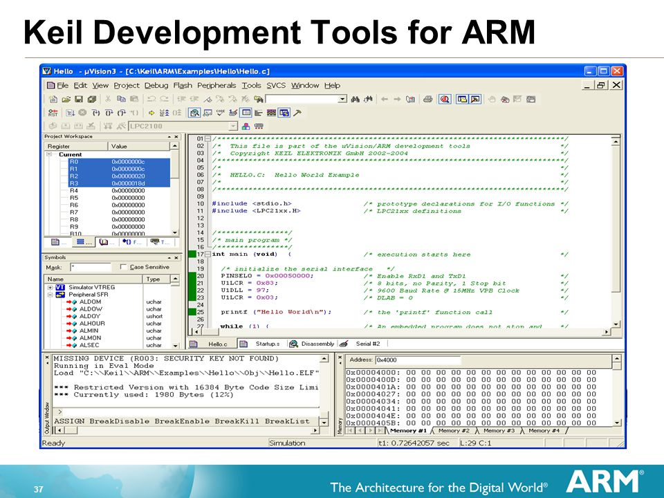 Keil Development Tools for ARM