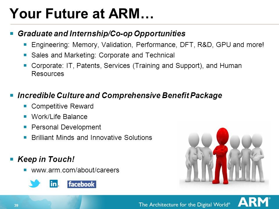 Your Future at ARM… Graduate and Internship/Co-op Opportunities