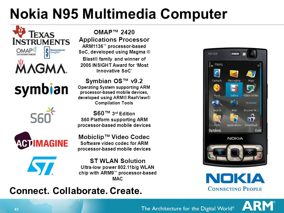 Nokia N95 Multimedia Computer