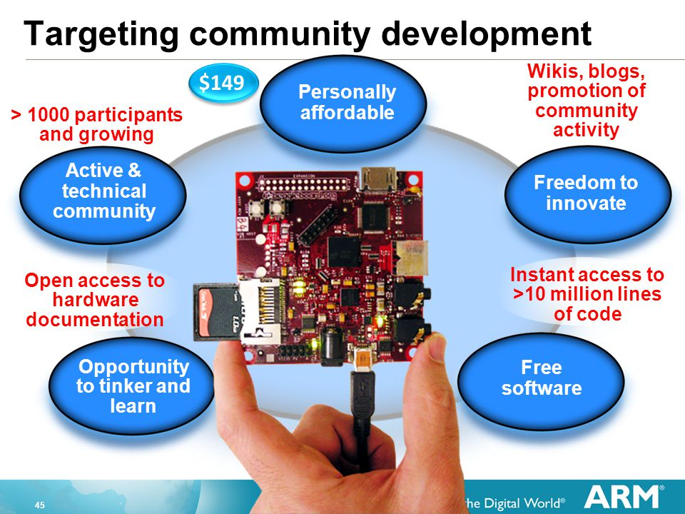 Targeting community development