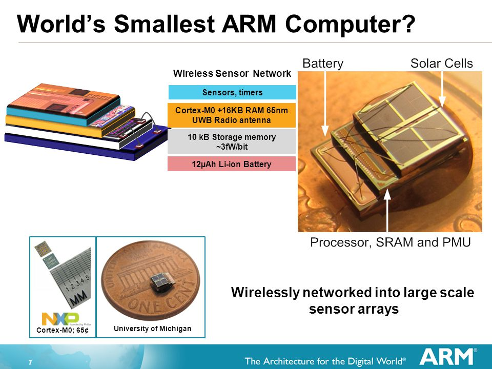 World's Smallest ARM Computer
