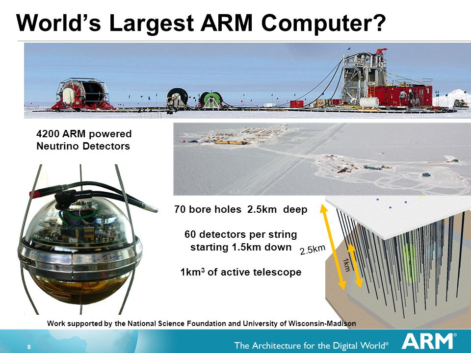 World's Largest ARM Computer