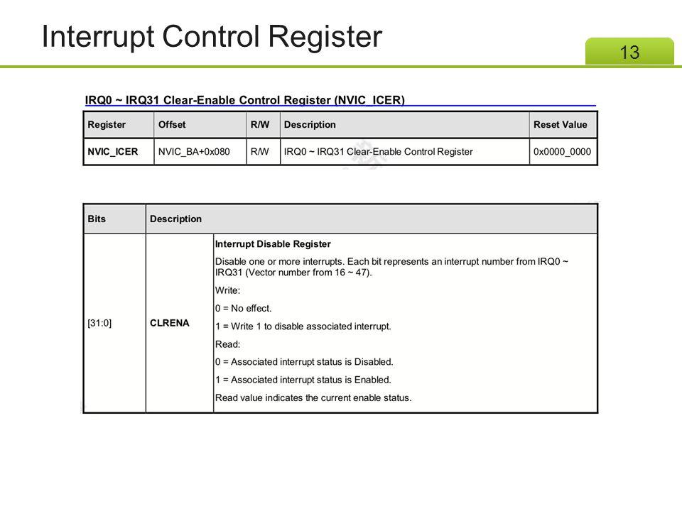 Interrupt Control Register