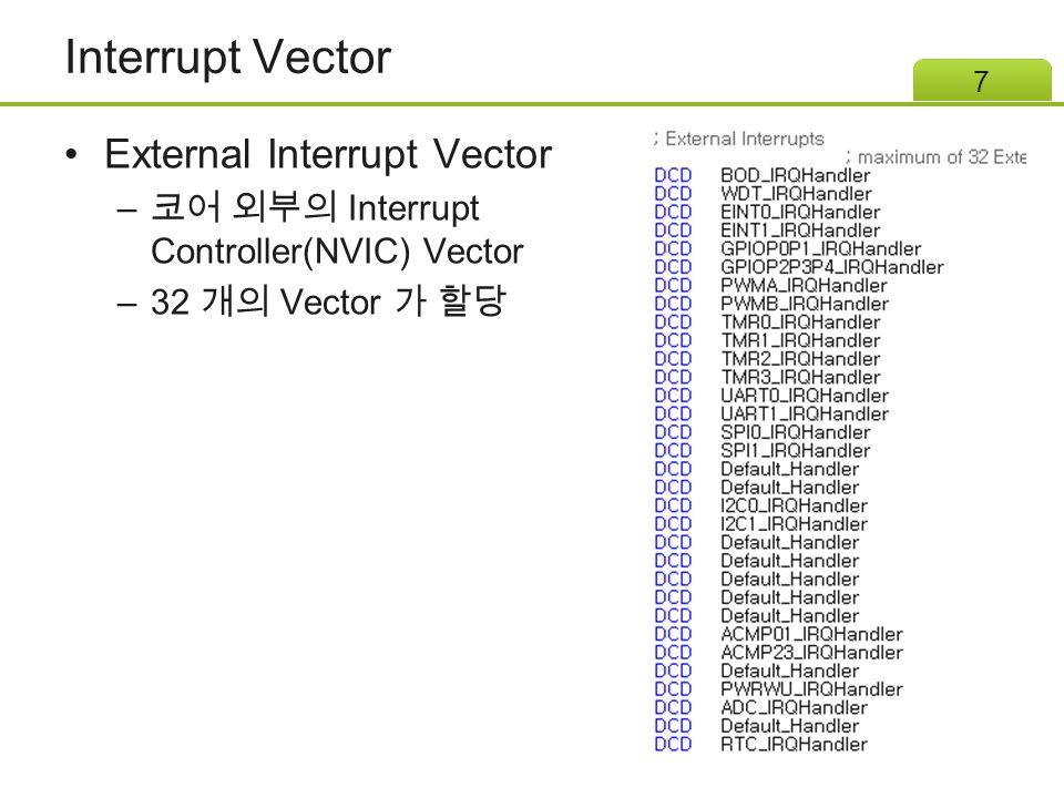 Interrupt Vector External Interrupt Vector