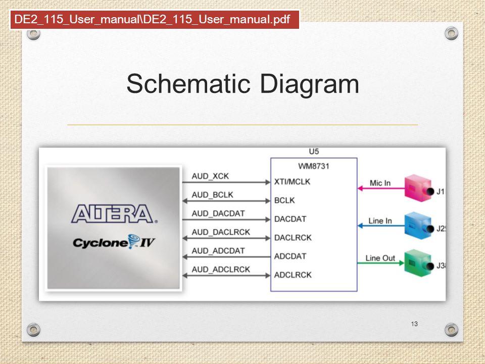 DE2_115_User_manual\DE2_115_User_manual.pdf Schematic Diagram
