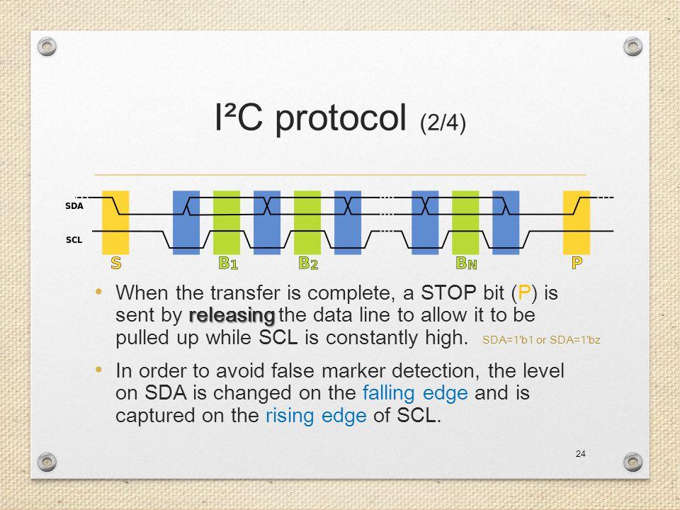 I²C protocol (2/4)