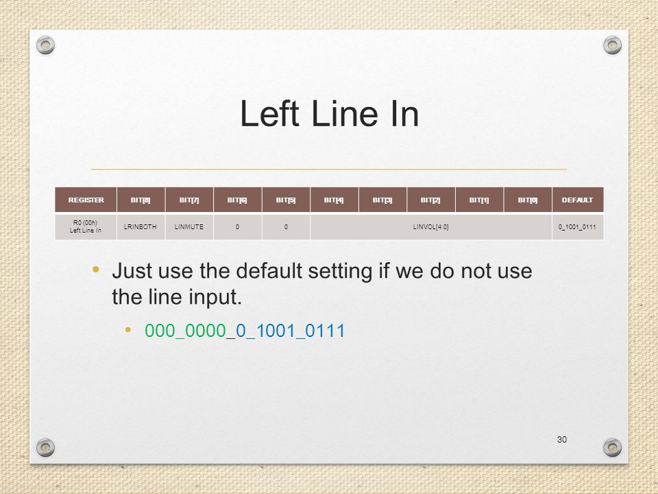 Left Line In Just use the default setting if we do not use the line input. 000_0000_0_1001_0111. REGISTER.