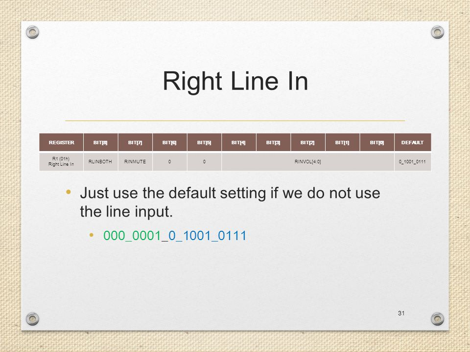 Right Line In Just use the default setting if we do not use the line input. 000_0001_0_1001_0111. REGISTER.