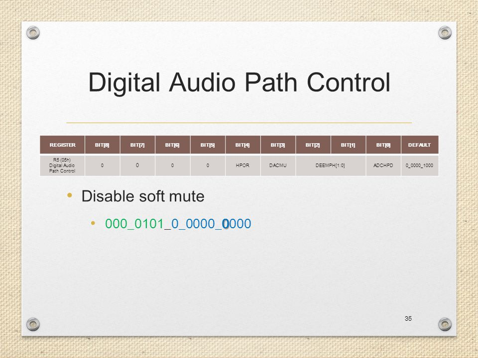 Digital Audio Path Control