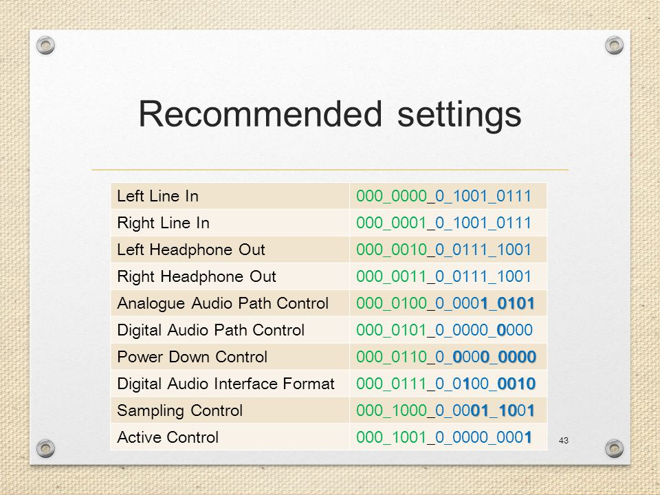 Recommended settings Left Line In 000_0000_0_1001_0111 Right Line In
