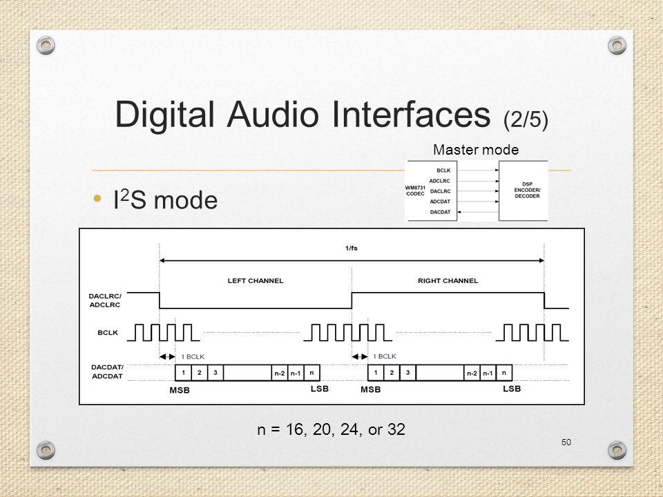 Digital Audio Interfaces (2/5)