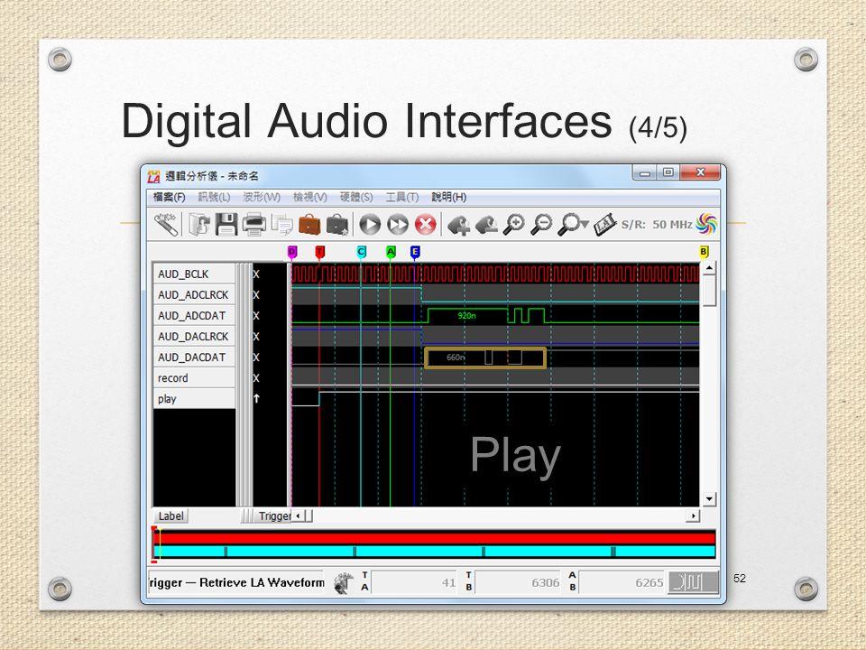 Digital Audio Interfaces (4/5)