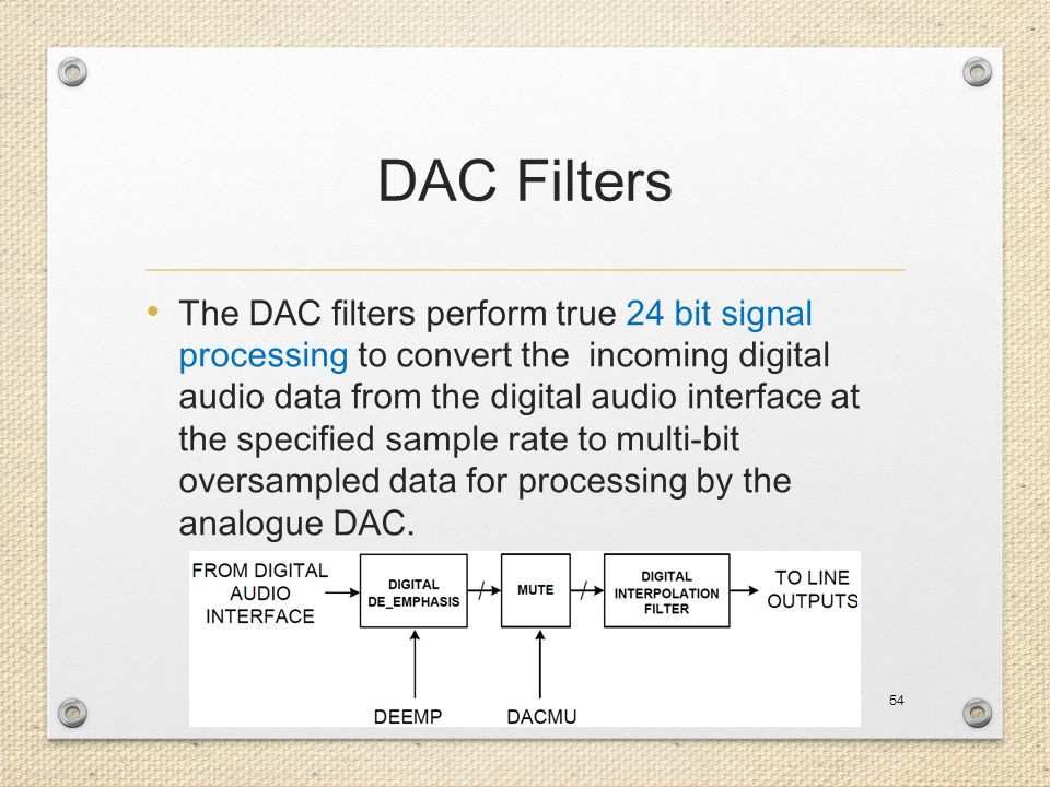 DAC Filters