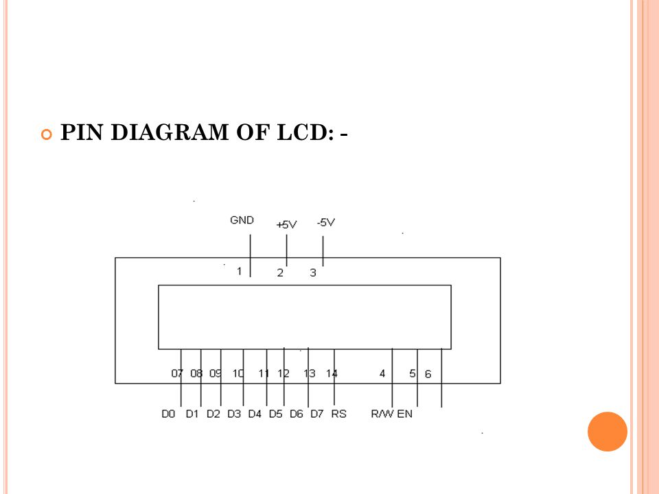 PIN DIAGRAM OF LCD: -
