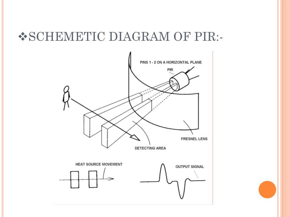 SCHEMETIC DIAGRAM OF PIR:-