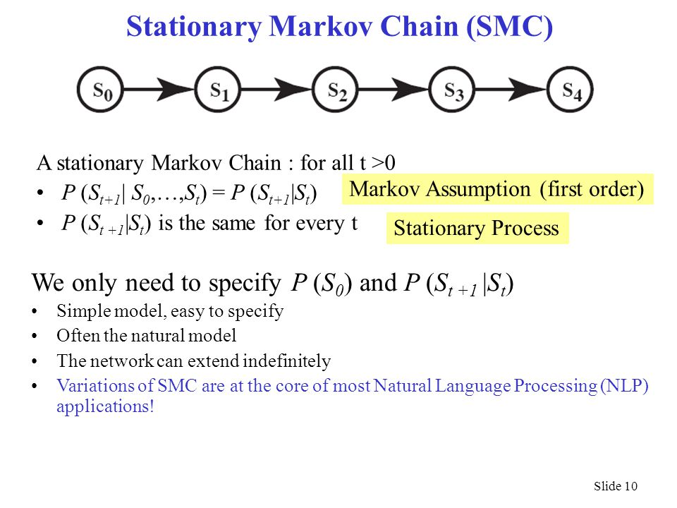 Stationary Markov Chain (SMC)