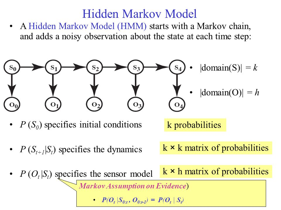 Hidden Markov Model A Hidden Markov Model (HMM) starts with a Markov chain, and adds a noisy observation about the state at each time step: