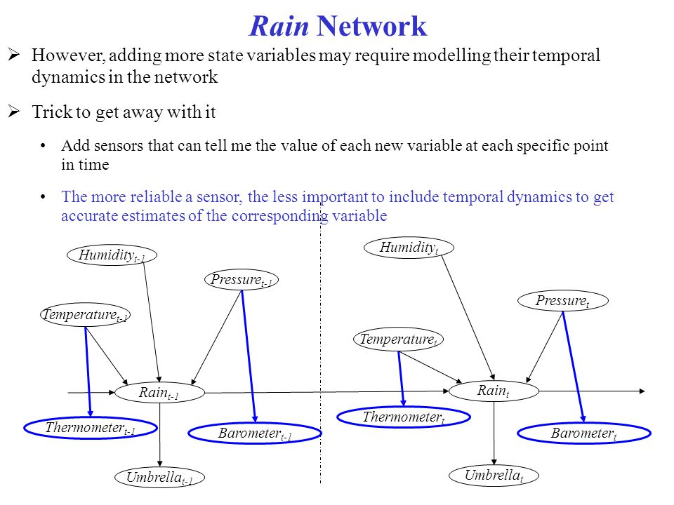 Rain Network However, adding more state variables may require modelling their temporal dynamics in the network.