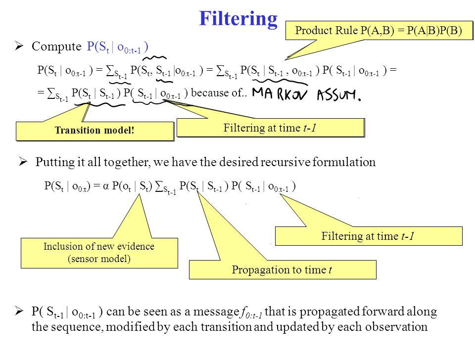 Filtering why Compute P(St | o0:t-1 )