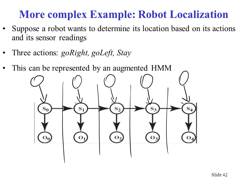 More complex Example: Robot Localization