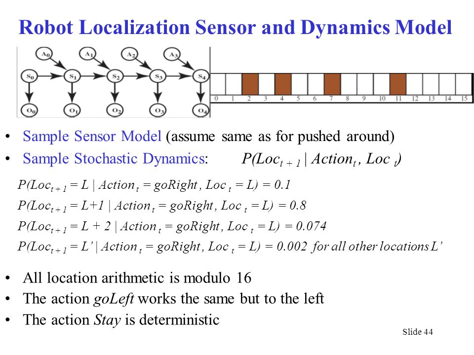 Robot Localization Sensor and Dynamics Model