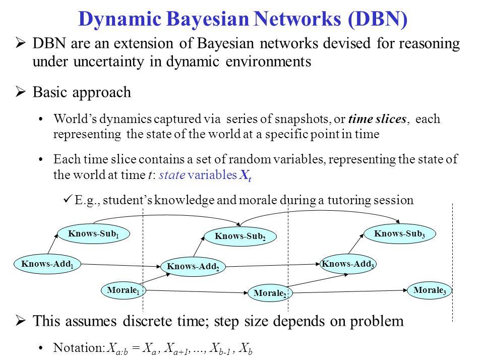 Dynamic Bayesian Networks (DBN)