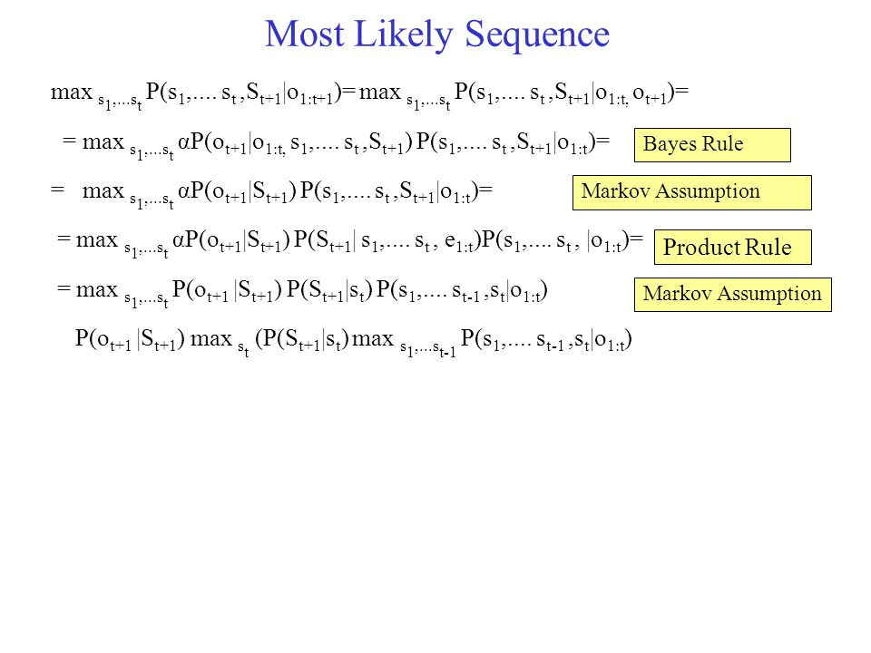 Most Likely Sequence max s1,...st P(s1,.... st ,St+1|o1:t+1)= max s1,...st P(s1,.... st ,St+1|o1:t, ot+1)=
