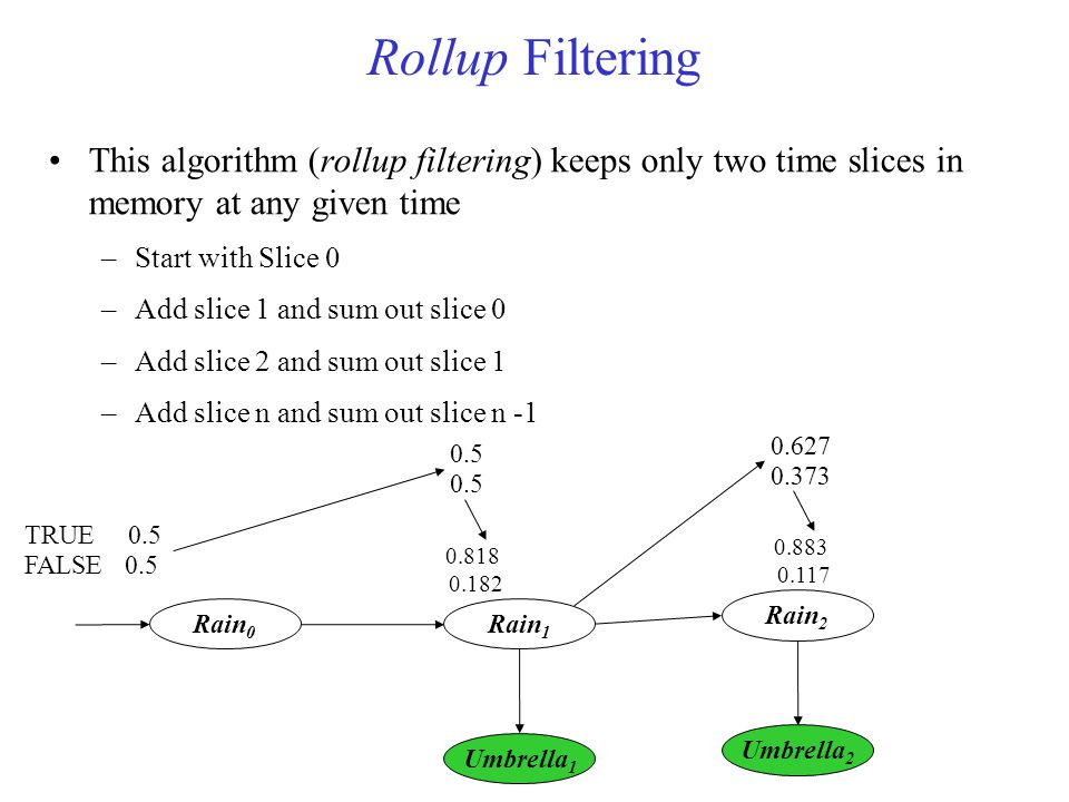 Rollup Filtering This algorithm (rollup filtering) keeps only two time slices in memory at any given time.
