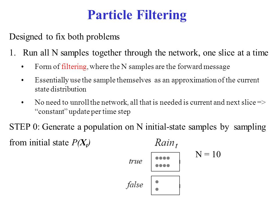 Particle Filtering Designed to fix both problems