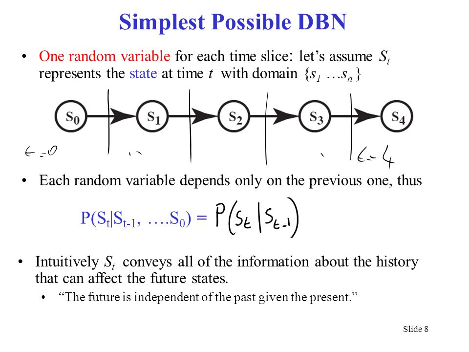 Simplest Possible DBN P(St|St-1, ….S0) =