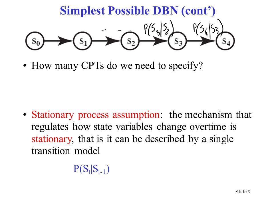 Simplest Possible DBN (cont')