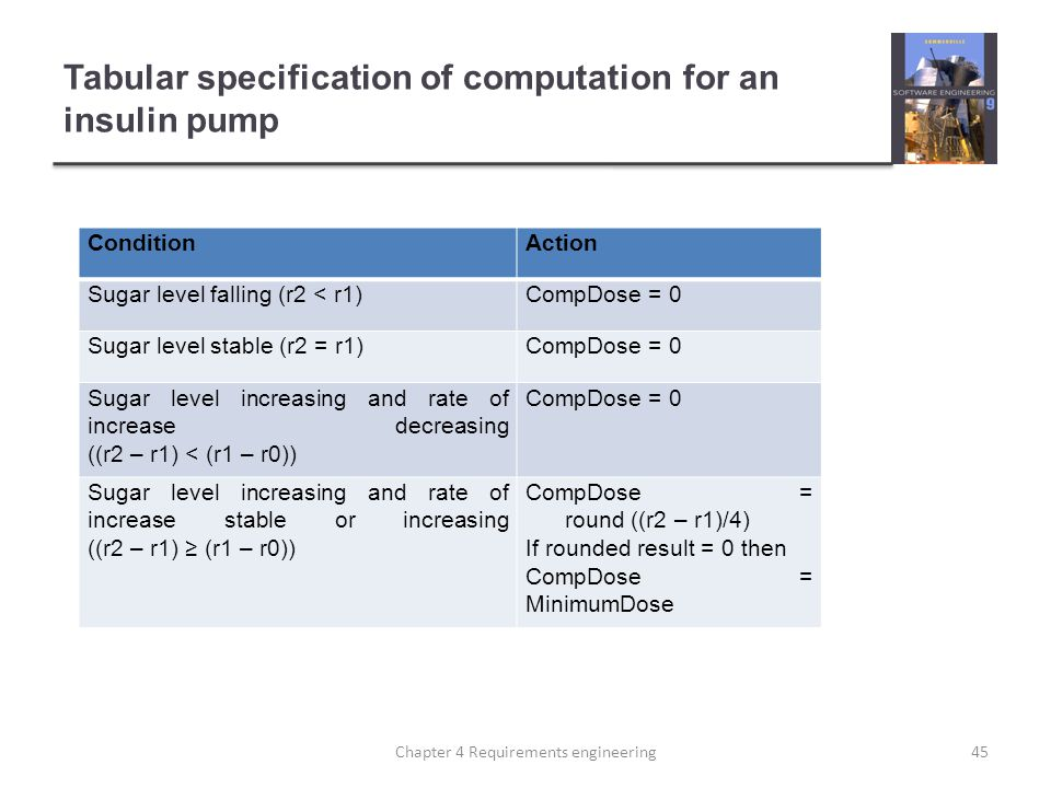 Tabular specification of computation for an insulin pump