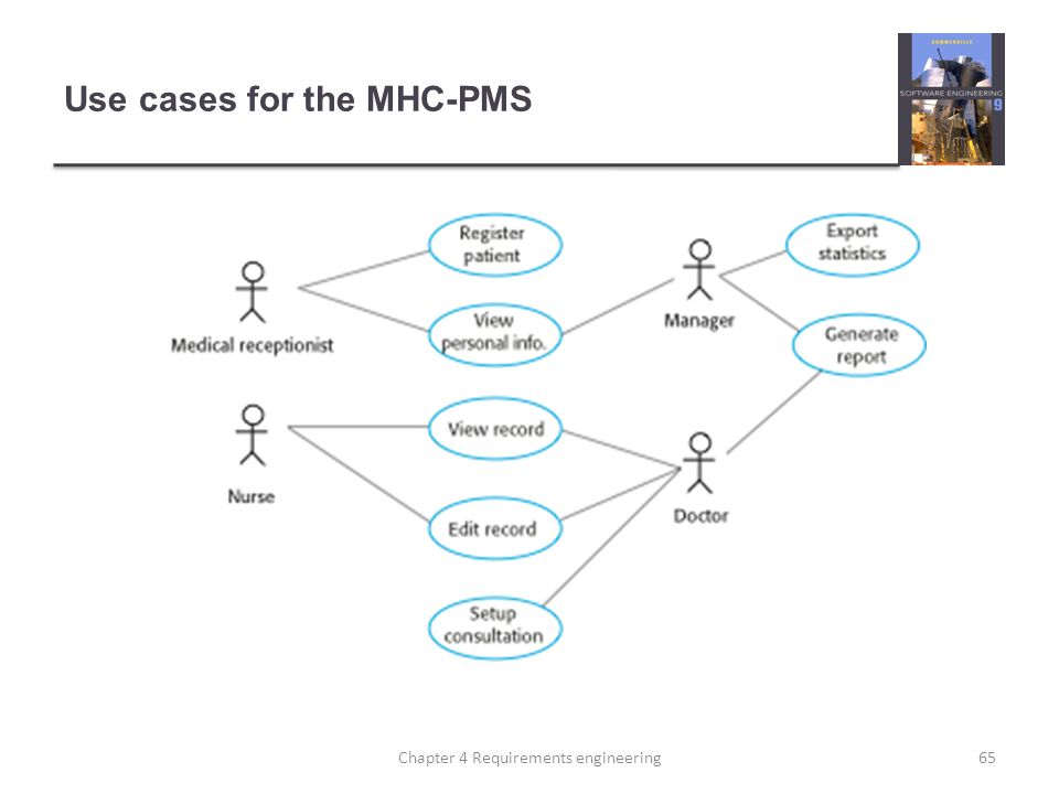 Use cases for the MHC-PMS