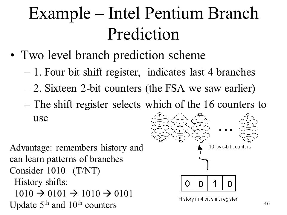 Example – Intel Pentium Branch Prediction