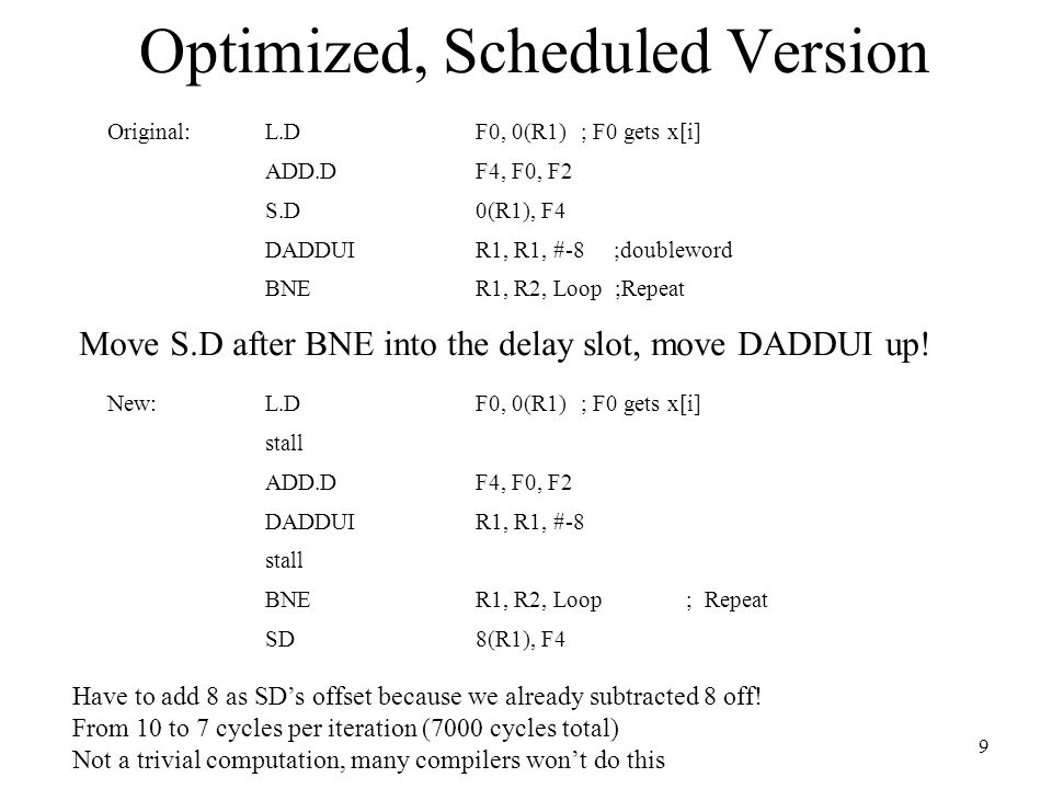 Optimized, Scheduled Version