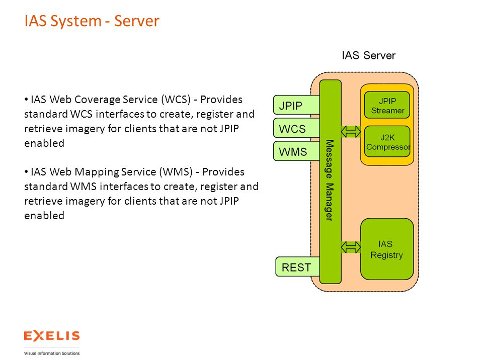 IAS System - Server