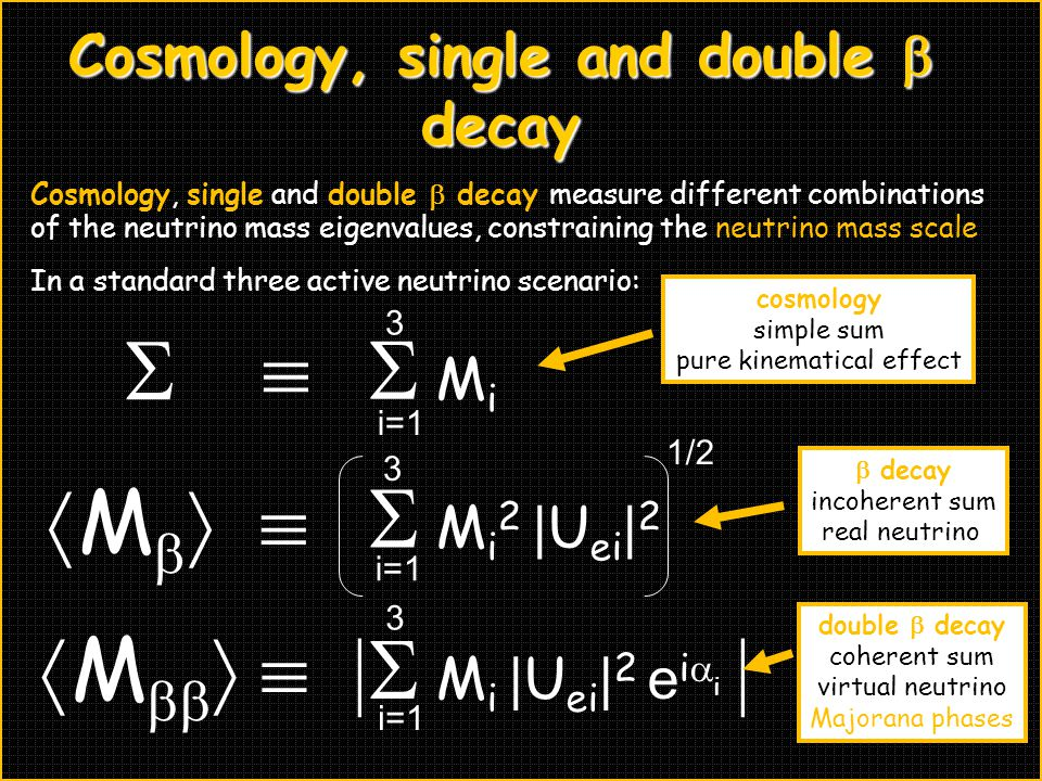 Cosmology, single and double b decay
