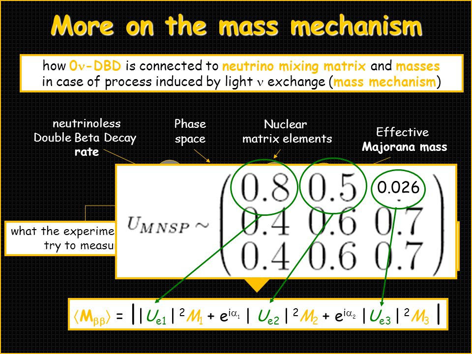 More on the mass mechanism