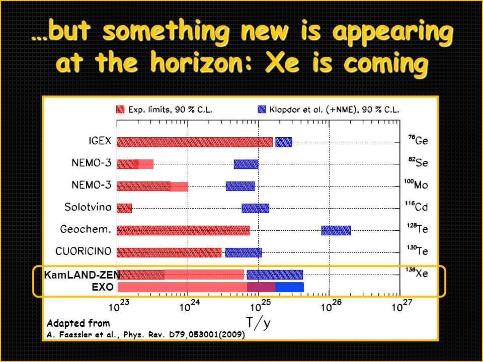 …but something new is appearing at the horizon: Xe is coming