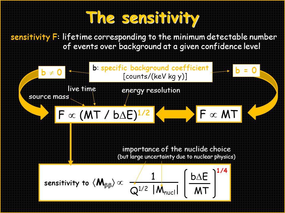 The sensitivity F  (MT / bDE)1/2 F  MT 1 bDE |Mnucl| Q1/2 MT
