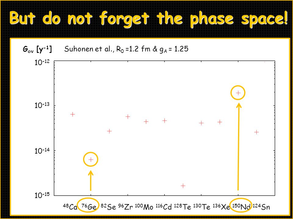 But do not forget the phase space!