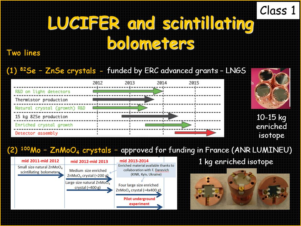 LUCIFER and scintillating bolometers