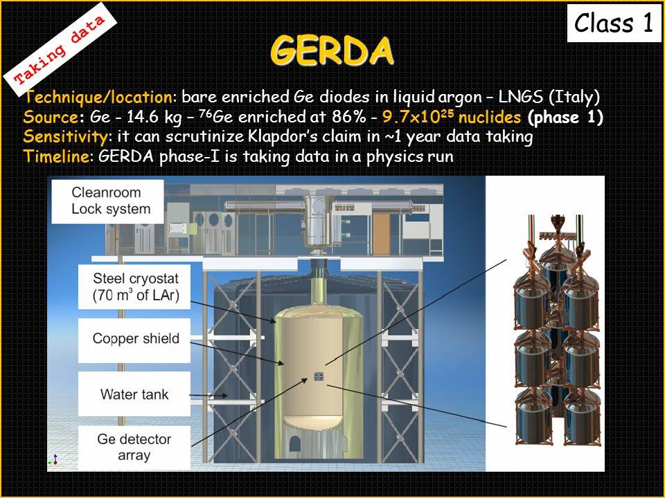 GERDA Class 1 Taking data