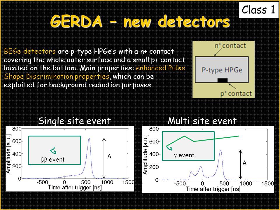 GERDA – new detectors Class 1 Single site event Multi site event