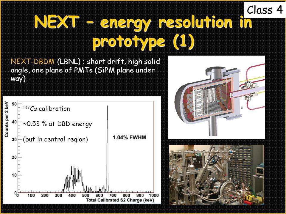 NEXT – energy resolution in prototype (1)