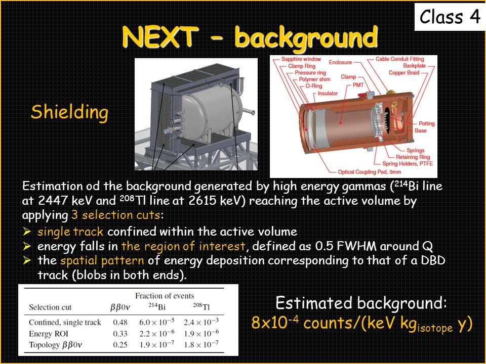 NEXT – background Class 4 Shielding Estimated background:
