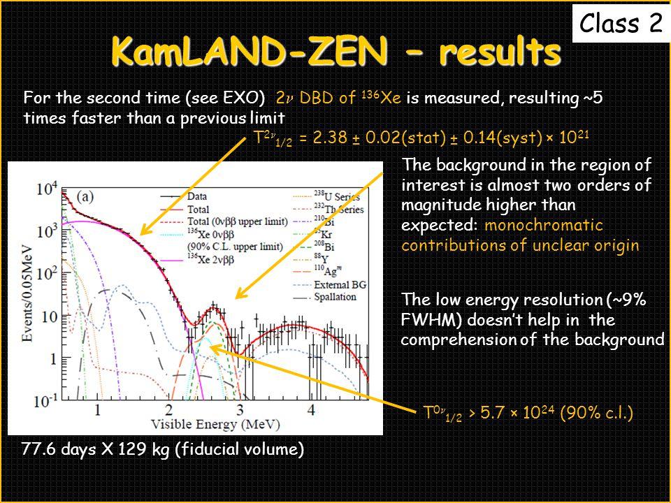 KamLAND-ZEN – results Class 2