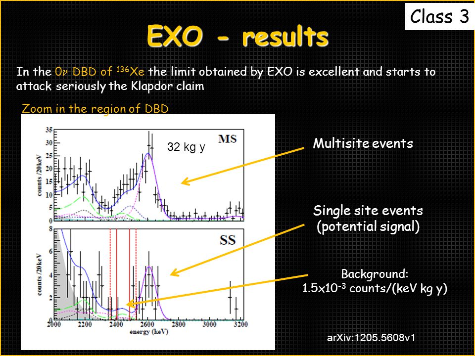 EXO - results Class 3 Multisite events Single site events